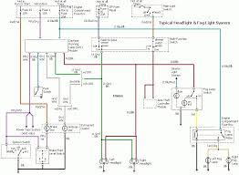 wiring diagram 1999 dodge ram 1500 wiring diagram honda accord