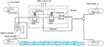 nissan frontier abs brake hydraulic circuit diagram