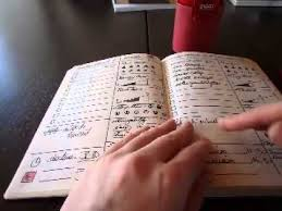 daily layout bullet journal bullet journal layout for both daily needs and chronic disease in a
