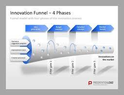 powerpoint design vorlage 16 besten innovationsmanagement ppt vorlagen bilder auf