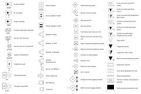 electrical plan building wiring diagram symbols throughout house electrical plan