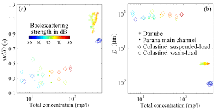 water free full text the acoustic properties of suspended