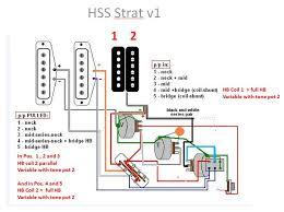 15 guitar wiring diagram 1 pickup ibanez js1200 joe