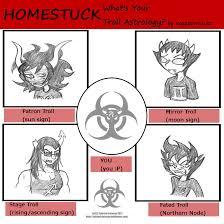 Astrology Meme - troll astrology meme by twisted persona on deviantart