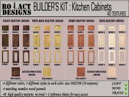 Second Life Marketplace ROACTDESIGNS Builders Kit - Kit kitchen cabinets