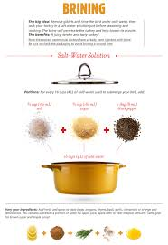 how to season the turkey for thanksgiving perfect turkey in 5 easy steps metro