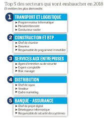 chambre de commerce bordeaux recrutement qui recrute en 2018 notre tour de des régions le parisien