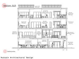 Cafeteria Kitchen Design Kitchen Drawings Magnificent Home Design