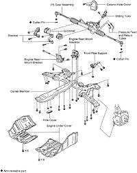 repair guides steering power steering gear autozone com