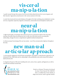 discover new manual articular approach