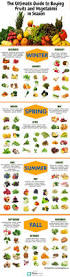 best 25 fruits and vegetables ideas on pinterest gardening how
