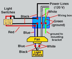 single switch for fan and light fan light switch wiring wiring diagrams for a ceiling fan and light