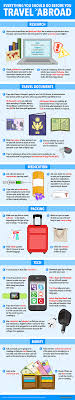 travel abroad images What to do before traveling abroad business insider png