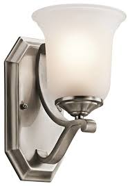 Pewter Sconces Kichler Wellington Square Wall Lamp Lighting Fixture Traditional