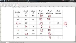 Atomic Structure And The Periodic Table Worksheet Answers by Atomic Structure Worksheet U2013 Episode 302 U2013 Page 3 06 Youtube