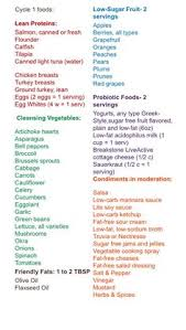 17 day diet 51 days total i put all cycles on 1 sheet yes it