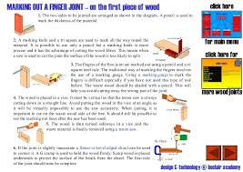 Wood Joints Diagrams by Woodwork Joints