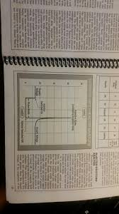 nissan altima 2005 p0340 p0202 u2013 injector 2 circuit malfunction u2013 troublecodes net