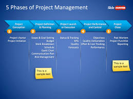 5 phases of project management powerpoint slide is a simple slide
