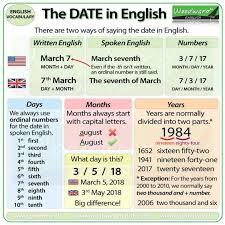 date in english learnenglish teaching english pinterest