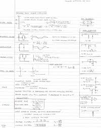 college cheat sheets rf cafe mathematical formulae