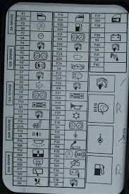 mini cooper fuse box diagram mini wiring diagrams instruction