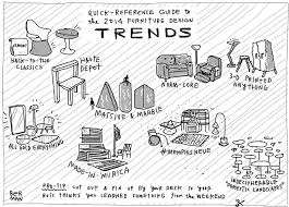 sketchnotes quick reference guide to the 2014 furniture design