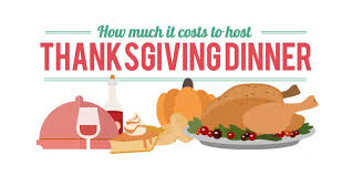 how much thanksgiving dinner costs thanksgiving