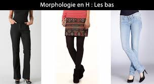 quelle robe de mariã e pour quelle morphologie s habiller selon sa morphologie en h conseils morphologie h