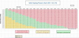Virginia Usa Related Keywords Amp Suggestions Virginia Usa by Kanger Aerotank Review A 2014 Clearomizer Game Changer