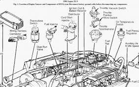 engine diagrams jaguar wiring diagrams instruction