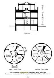 small round house strawbale google search build my home ideas