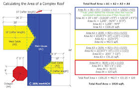 Area Calculater by How To Calculate Roof Area Popular Roof 2017
