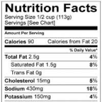 Nutrition Facts For Cottage Cheese by Cheese Nutrition Facts Halflifetr Info