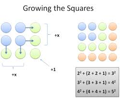 surprising patterns in the square numbers 1 4 9 16