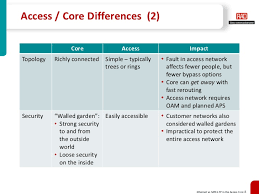 ethernet vs mpls tp in the access presentation
