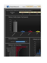 free twitter follower report on jeremywaite 11 01 2012 11 15 2012