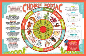2017 chinese zodiac sign predictions year of the fire rooster 2017 the chinese zodiac