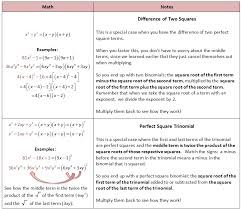 factoring difference of two squares worksheet worksheets