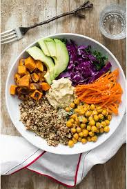 how to make a buddha bowl for weight loss