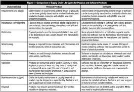 download aplikasi phony remod jonline mitigating software supply chain risk