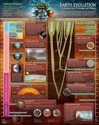 best science and engineering visualizations of 2012 geology