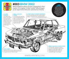 haynes explains u2026 the bmw 2002 haynes manuals