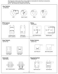 psc motor wiring diagram beautiful electrical multisd unbelievable