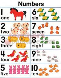 teaching 1 10 numbers with pictures jardin de niños paulo freire