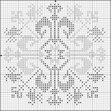 dragonbear free cross stitch pattern