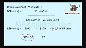 Cost Volume Profit Graph Excel Template 2 Easy Steps Even Analysis For Cost Volume Profit Analysis