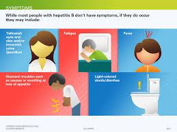 symptoms of hbv light colored stool hepatitis b condition full deck liberatehealth