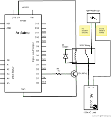 12v horn wiring diagram wiring schematics and wiring diagrams