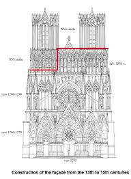 reims cathedral floor plan notre dame cathedral of reims